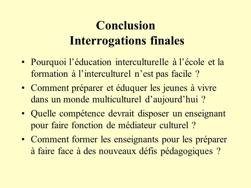 Conclusion Interrogations finales
