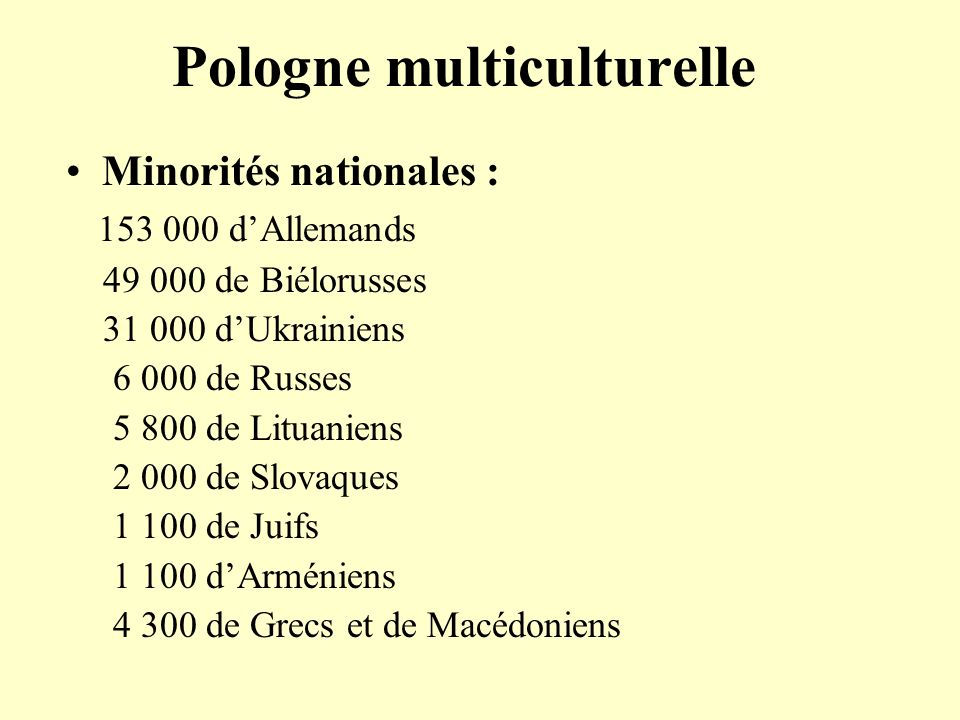 Pologne multiculturelle