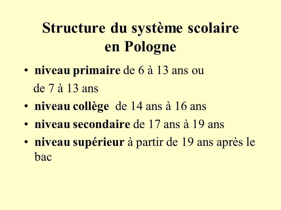 Structure du système scolaire en Pologne