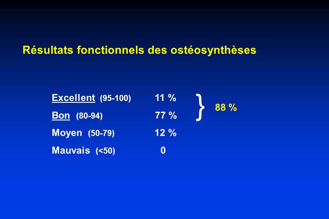 } Résultats fonctionnels des ostéosynthèses Excellent (95-100) 11 %