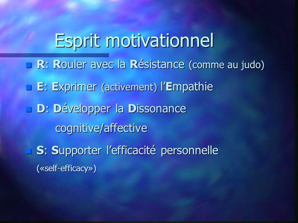 Esprit motivationnel R: Rouler avec la Résistance (comme au judo)