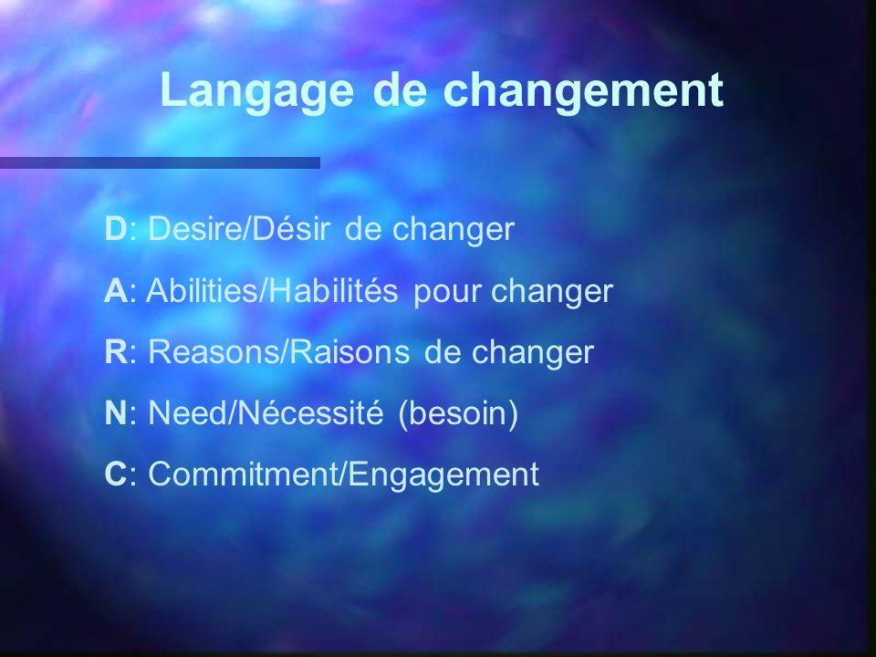 Langage de changement D: Desire/Désir de changer