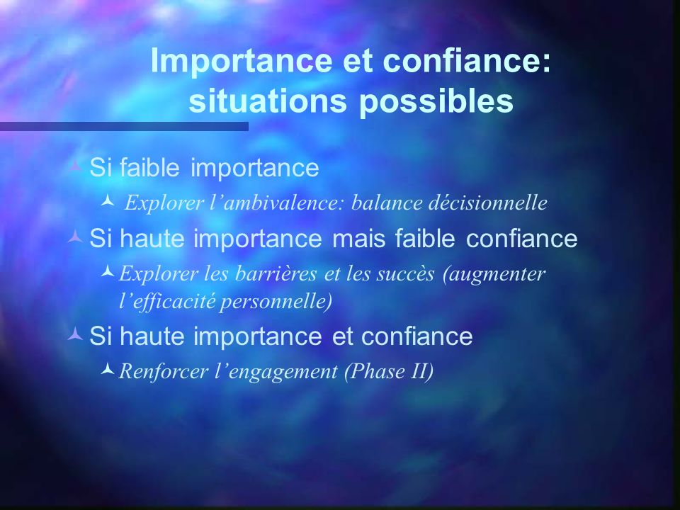 Importance et confiance: situations possibles