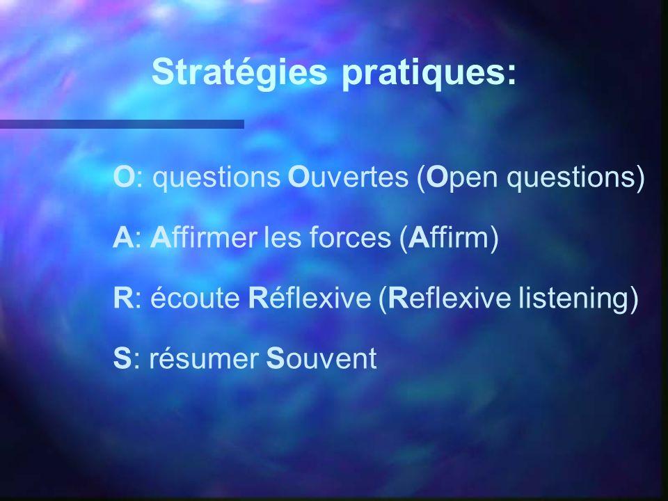 Stratégies pratiques: