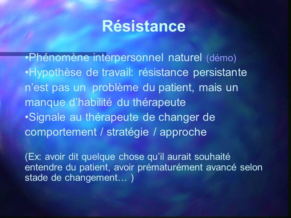Résistance Phénomène interpersonnel naturel (démo)