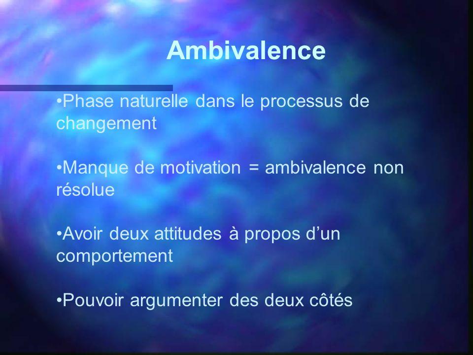Ambivalence Phase naturelle dans le processus de changement