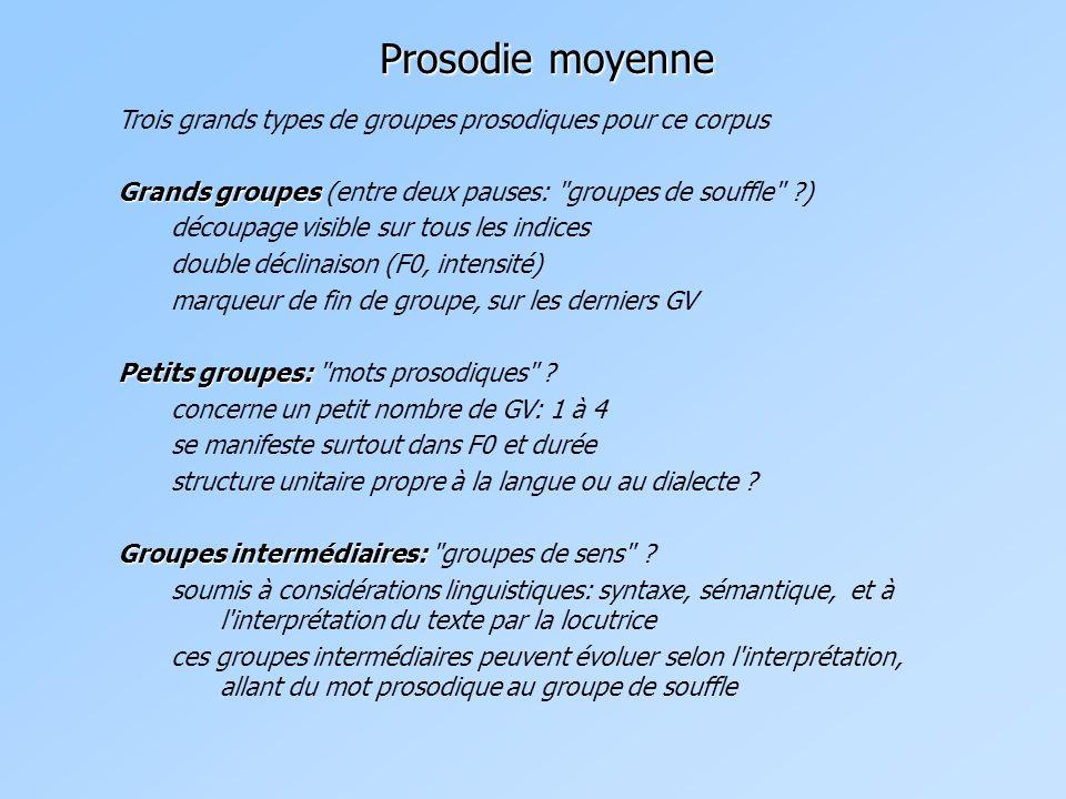 Prosodie moyenne Trois grands types de groupes prosodiques pour ce corpus. Grands groupes (entre deux pauses: groupes de souffle )