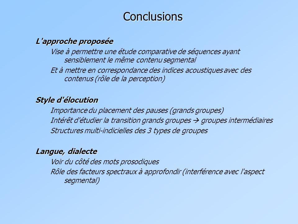 Conclusions L approche proposée Style d élocution Langue, dialecte
