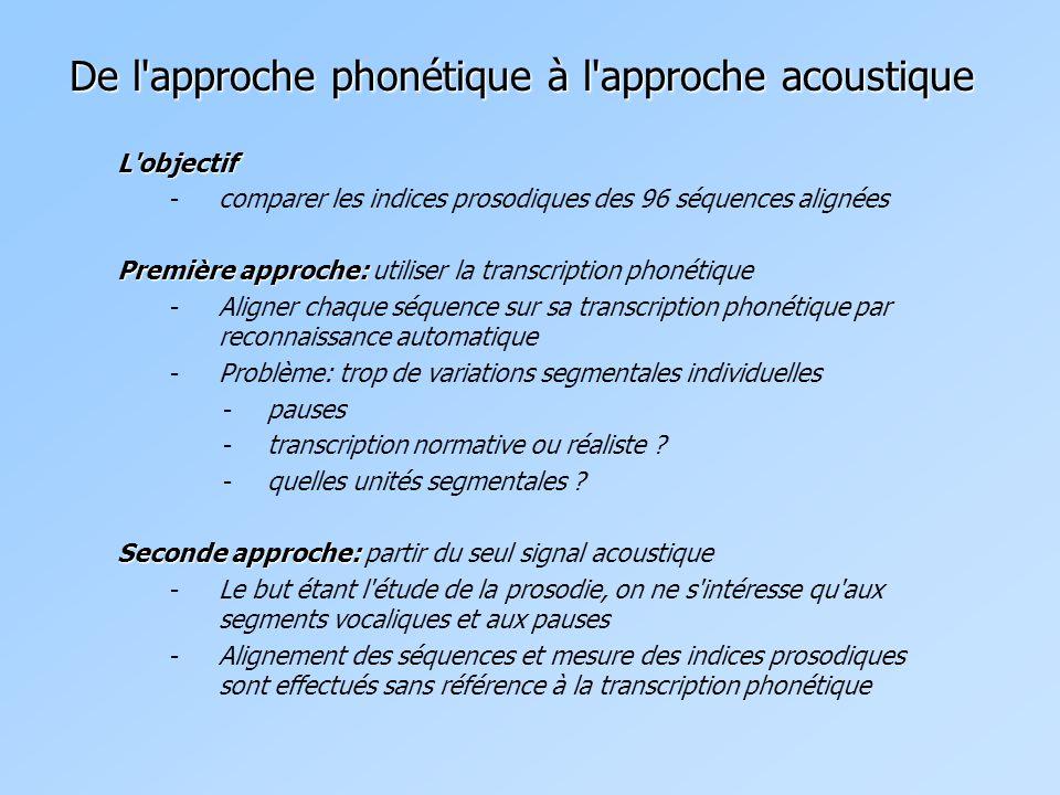 De l approche phonétique à l approche acoustique