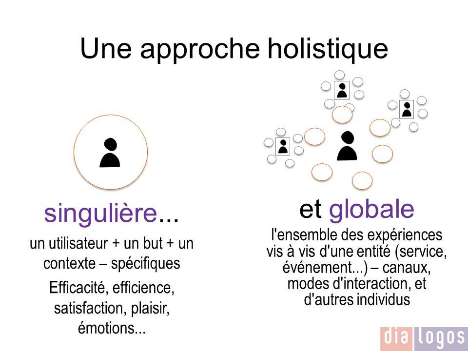 Une approche holistique