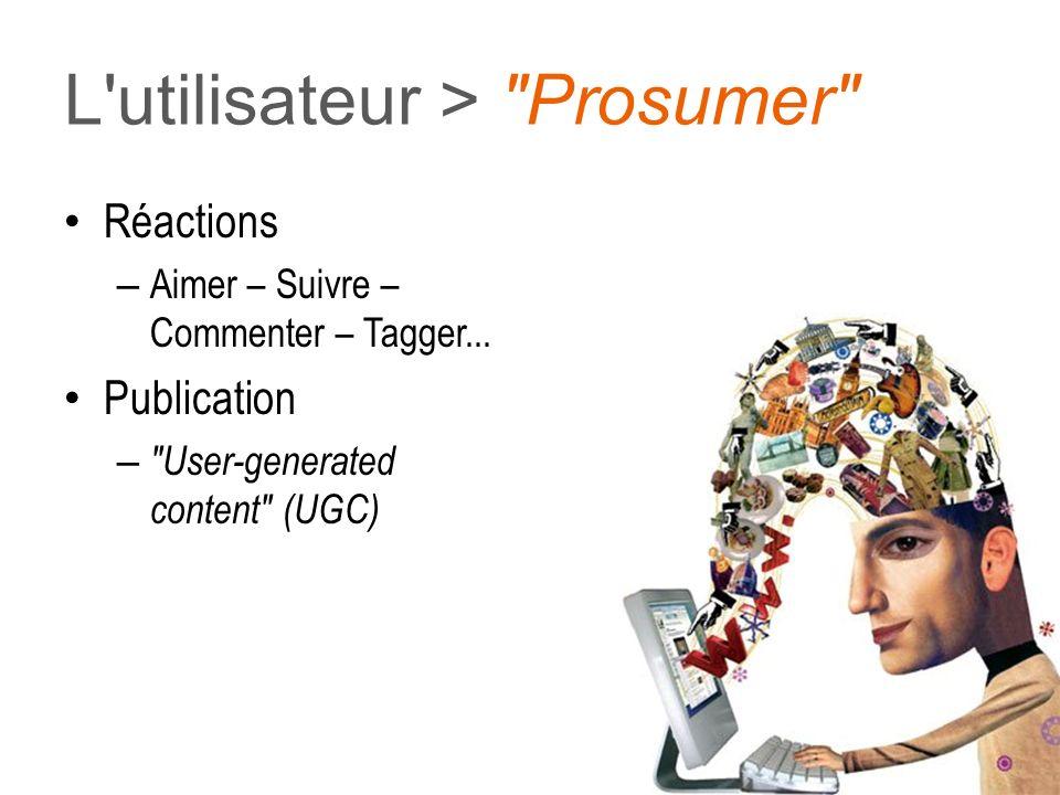 L utilisateur > Prosumer
