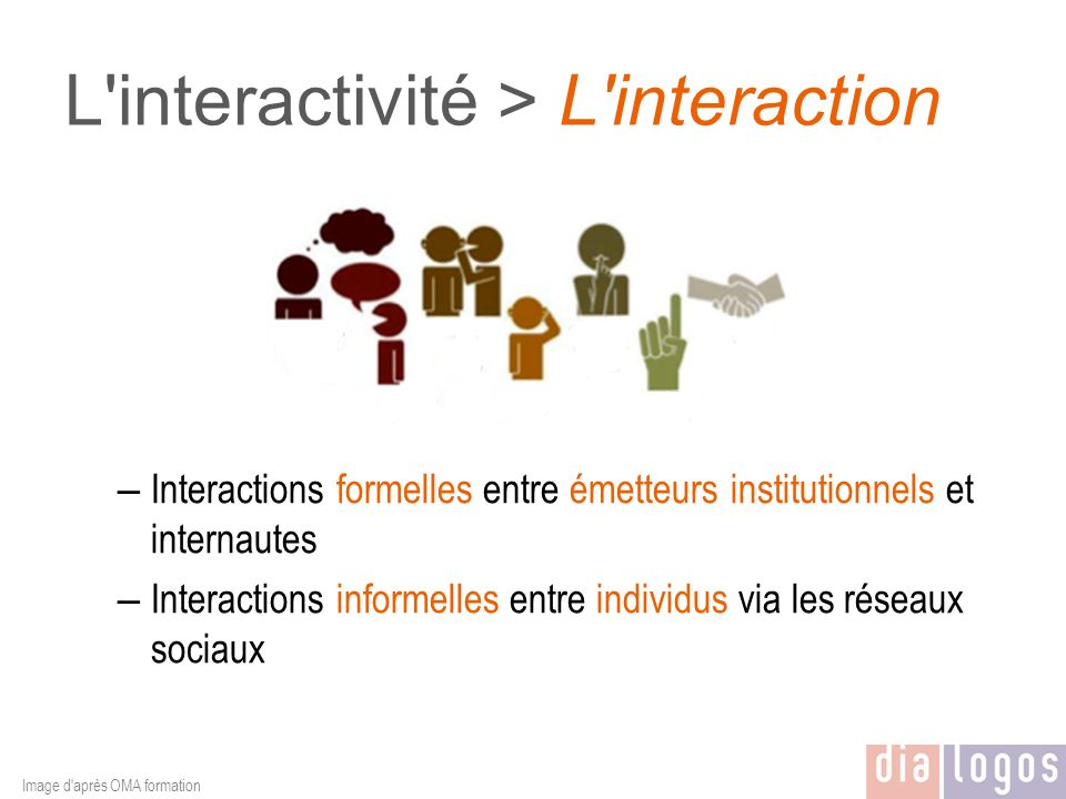 L interactivité > L interaction