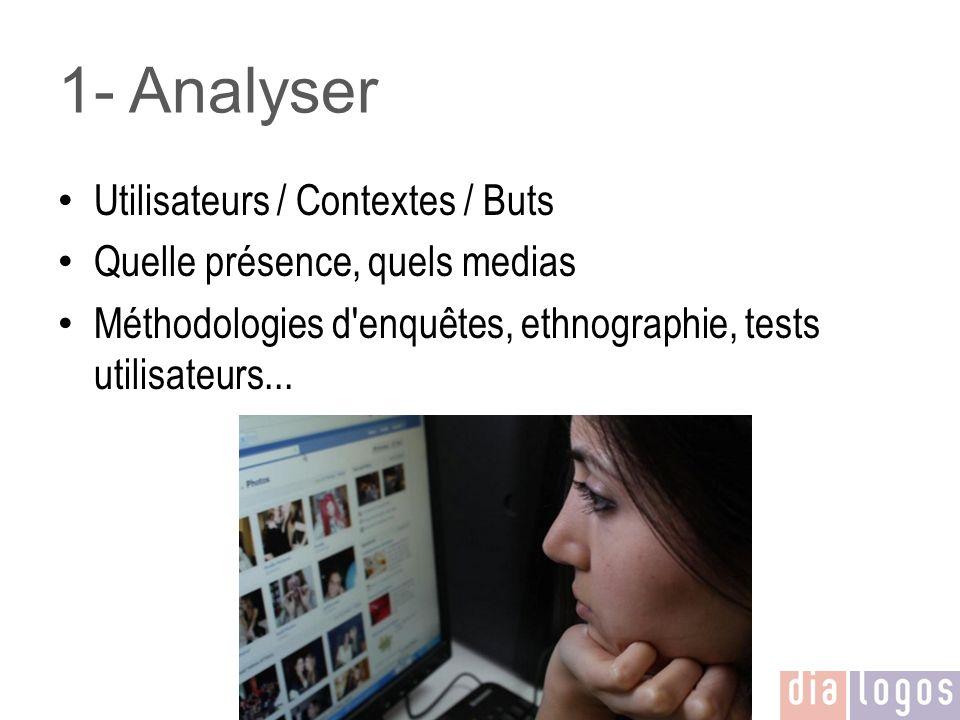 1- Analyser Utilisateurs / Contextes / Buts
