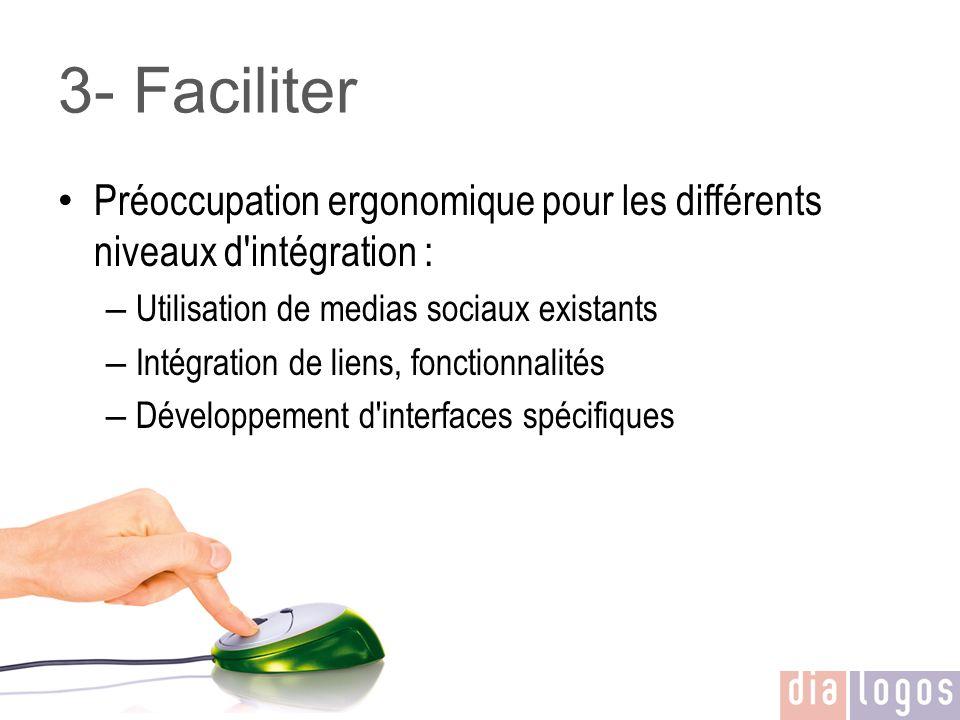 3- Faciliter Préoccupation ergonomique pour les différents niveaux d intégration : Utilisation de medias sociaux existants.