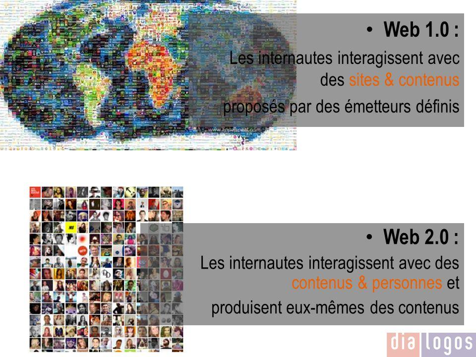 Web 1.0 : Les internautes interagissent avec des sites & contenus. proposés par des émetteurs définis.