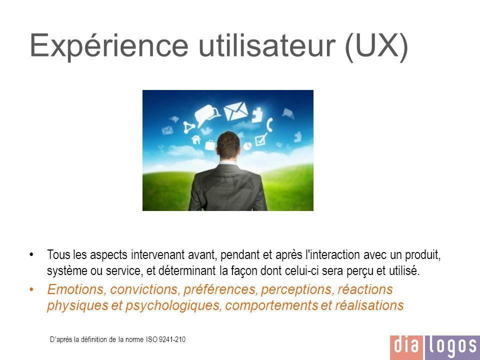 Expérience utilisateur (UX)