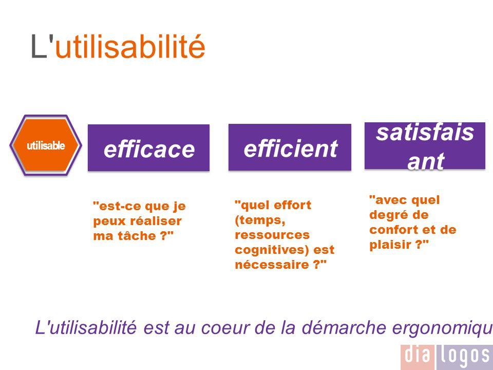 L utilisabilité satisfaisant efficace efficient