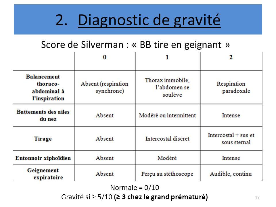 Diagnostic de gravité Score de Silverman : « BB tire en geignant »