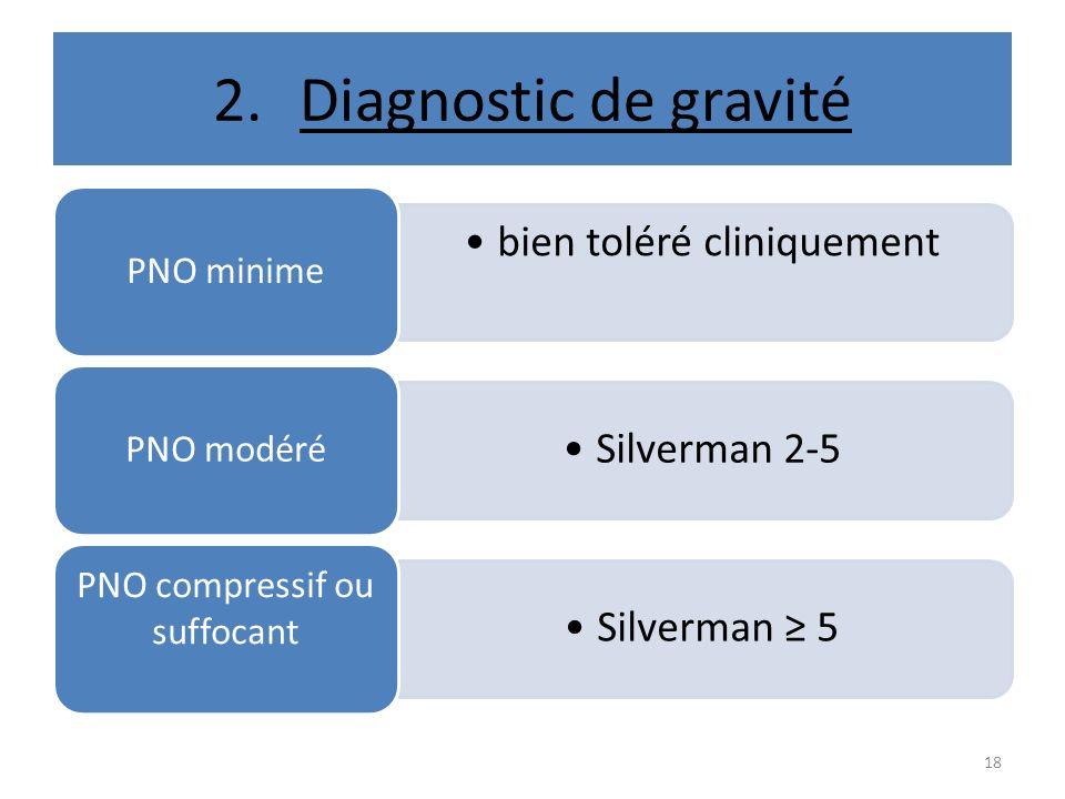 Diagnostic de gravité PNO minime bien toléré cliniquement PNO modéré