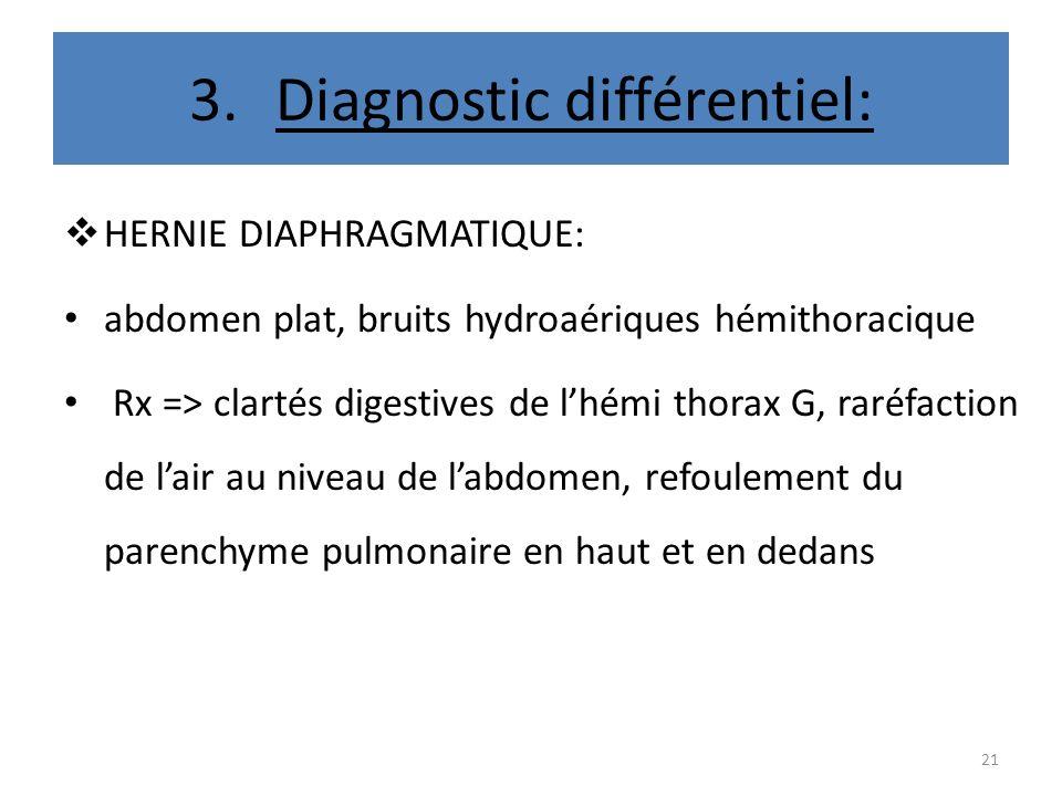 Diagnostic différentiel: