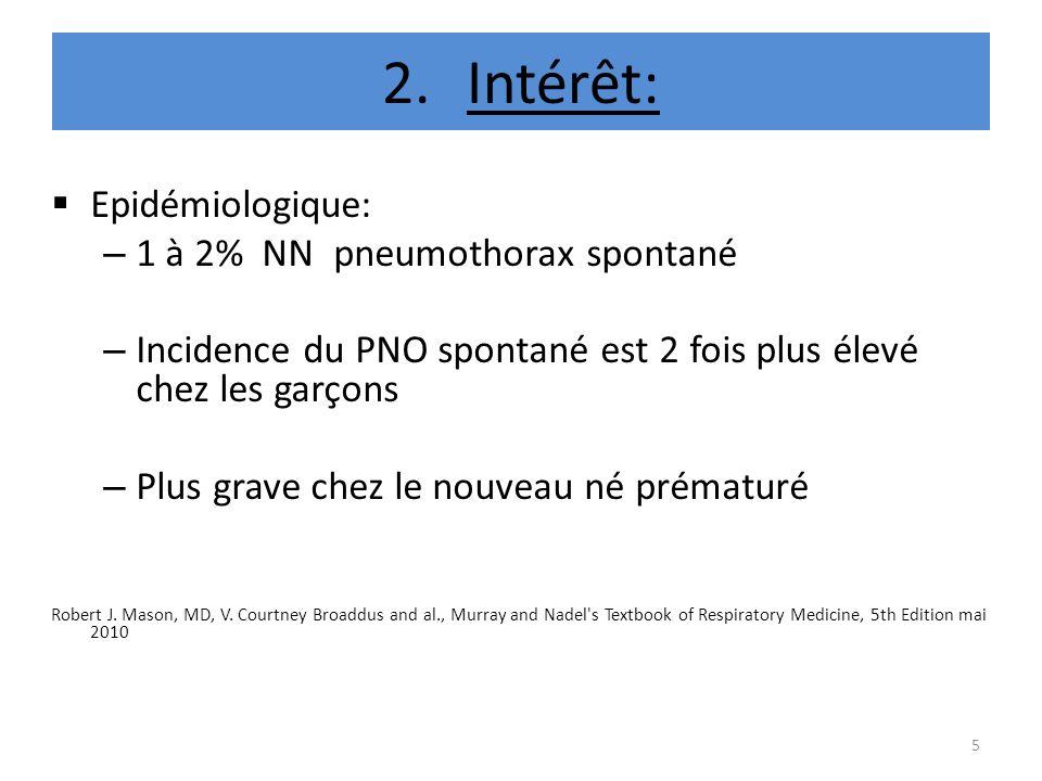 Intérêt: Epidémiologique: 1 à 2% NN pneumothorax spontané