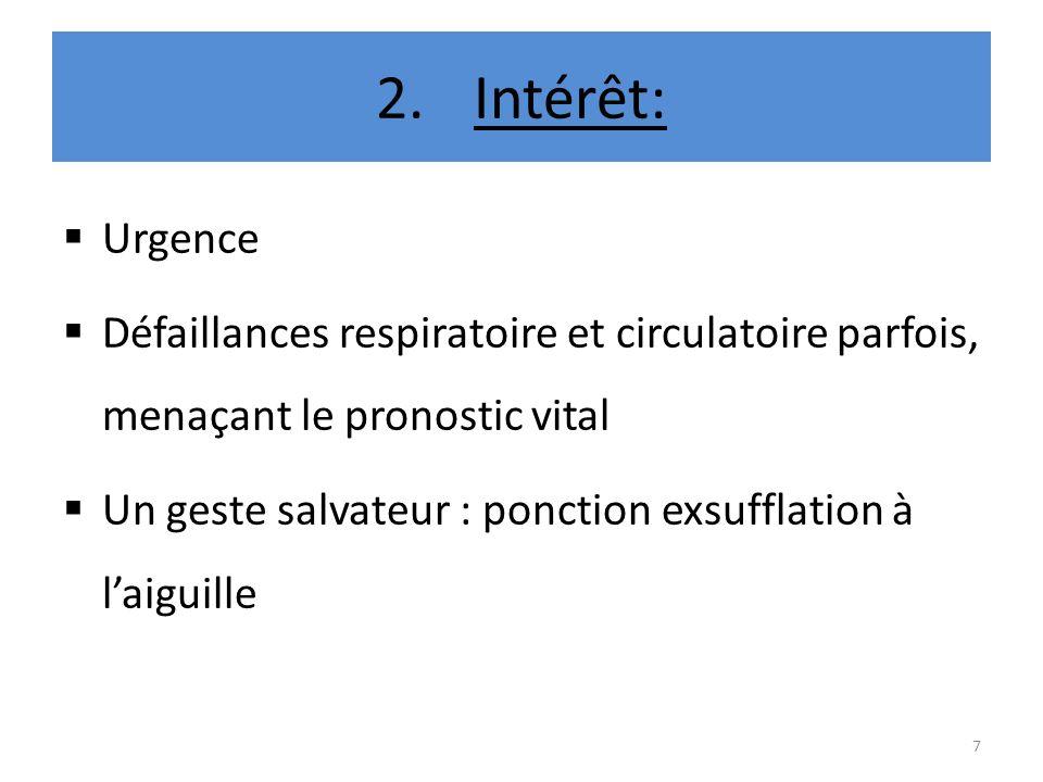 Intérêt: Urgence. Défaillances respiratoire et circulatoire parfois, menaçant le pronostic vital.