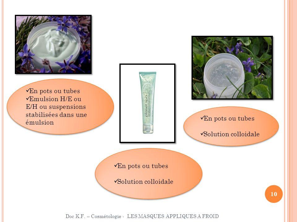 Emulsion H/E ou E/H ou suspensions stabilisées dans une émulsion