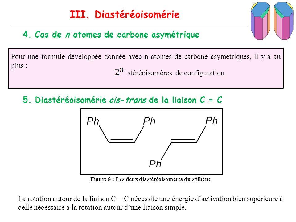 III. Diastéréoisomérie