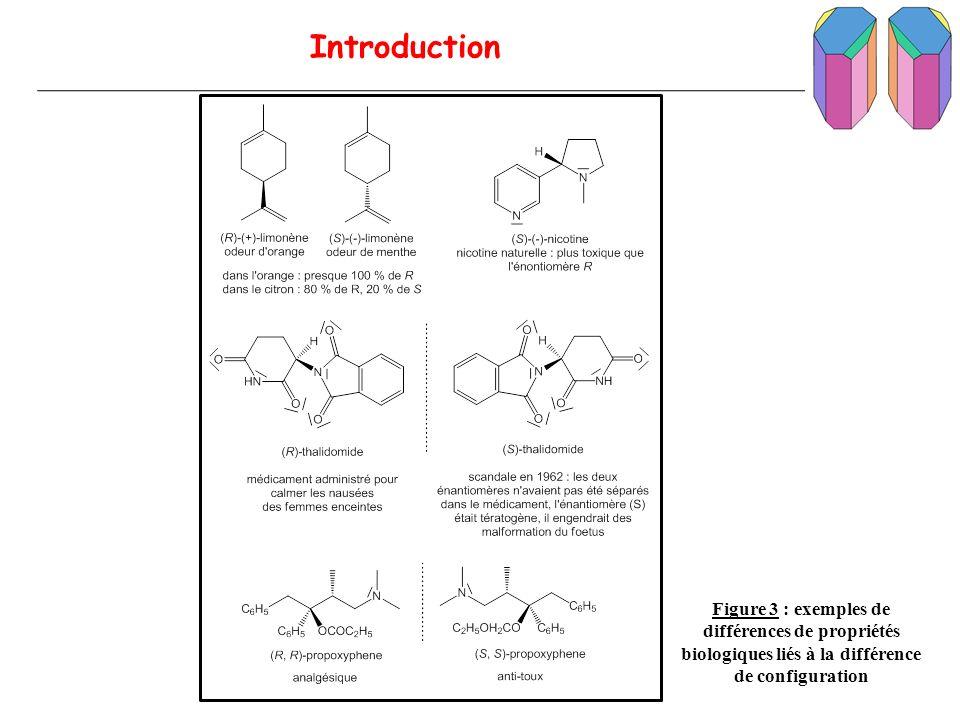 Introduction Figure 3 : exemples de différences de propriétés biologiques liés à la différence de configuration.
