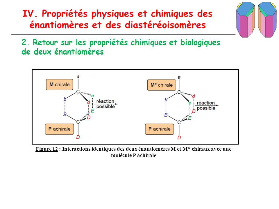 IV. Propriétés physiques et chimiques des énantiomères et des diastéréoisomères