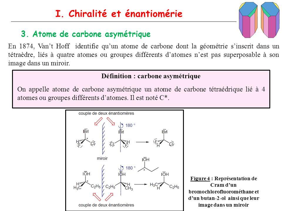 I. Chiralité et énantiomérie