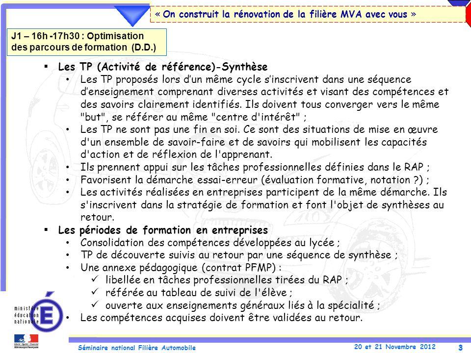 Les TP (Activité de référence)-Synthèse