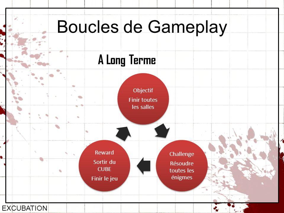 Boucles de Gameplay A Long Terme EXCUBATION Finir toutes les salles