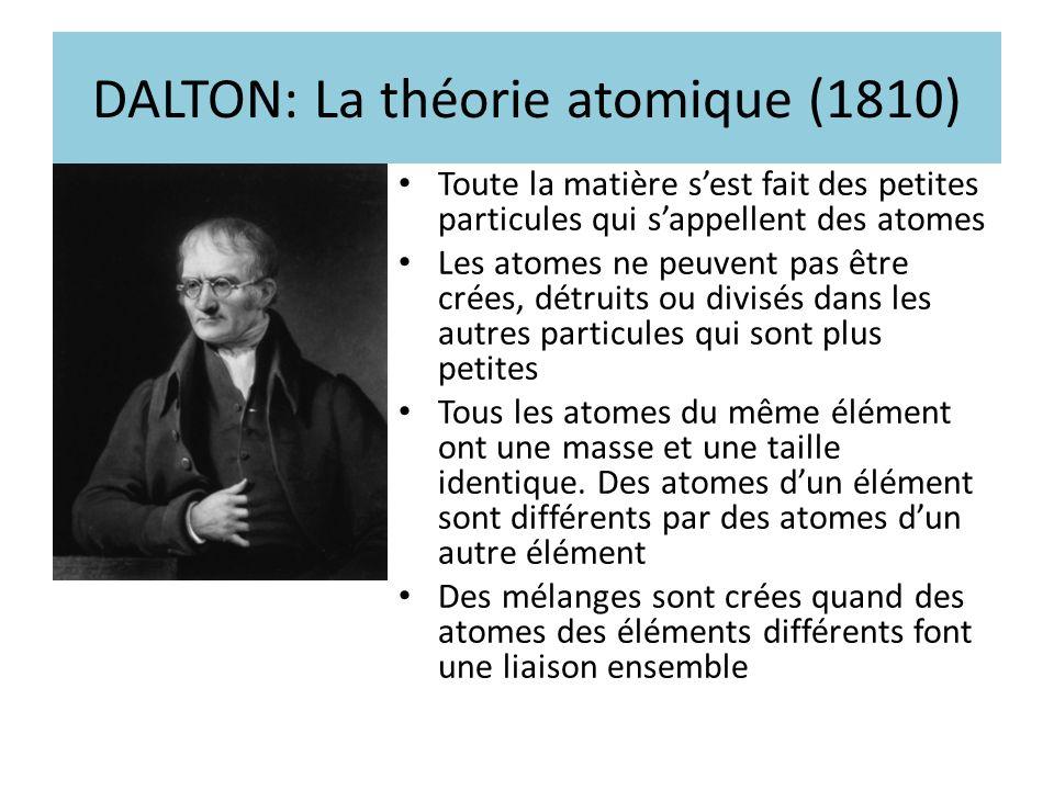 DALTON: La théorie atomique (1810)