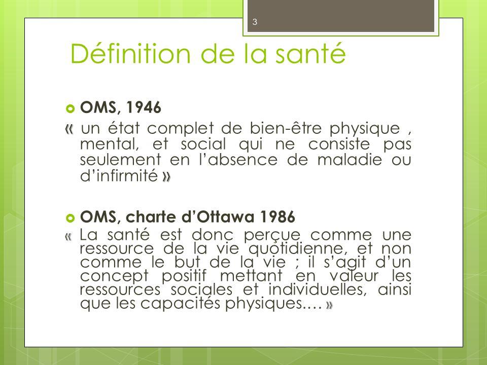 Définition de la santé OMS, 1946.
