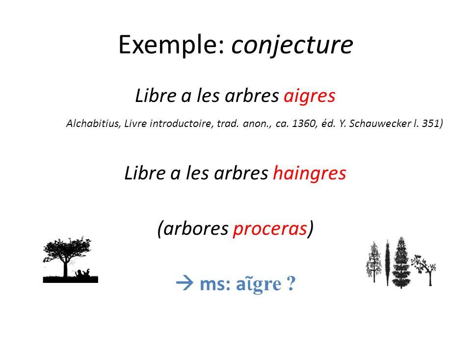 Exemple: conjecture Libre a les arbres aigres