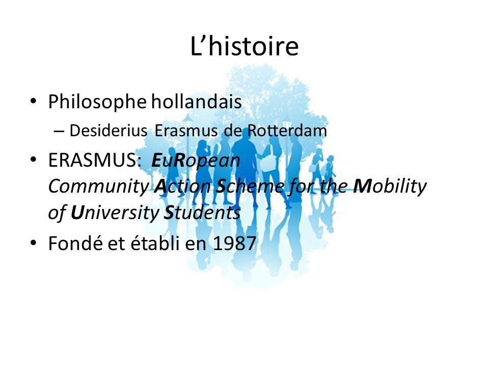 L'histoire Philosophe hollandais