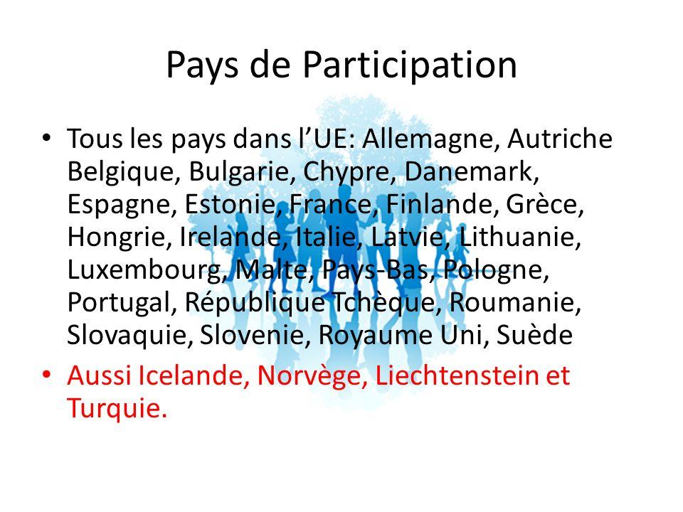 Pays de Participation