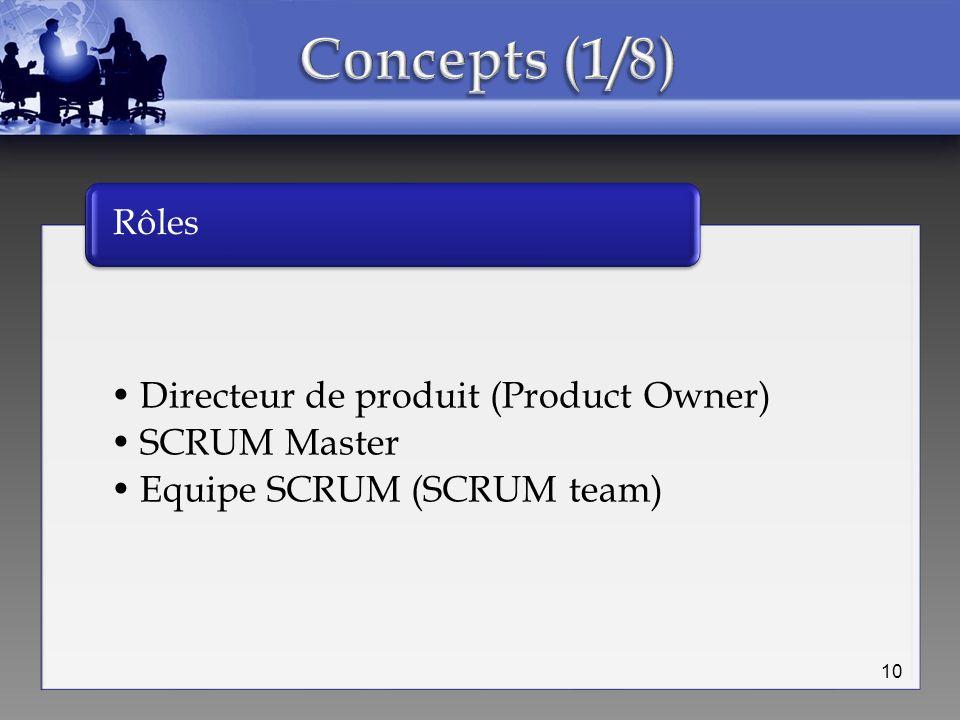 Concepts (1/8) Directeur de produit (Product Owner) SCRUM Master