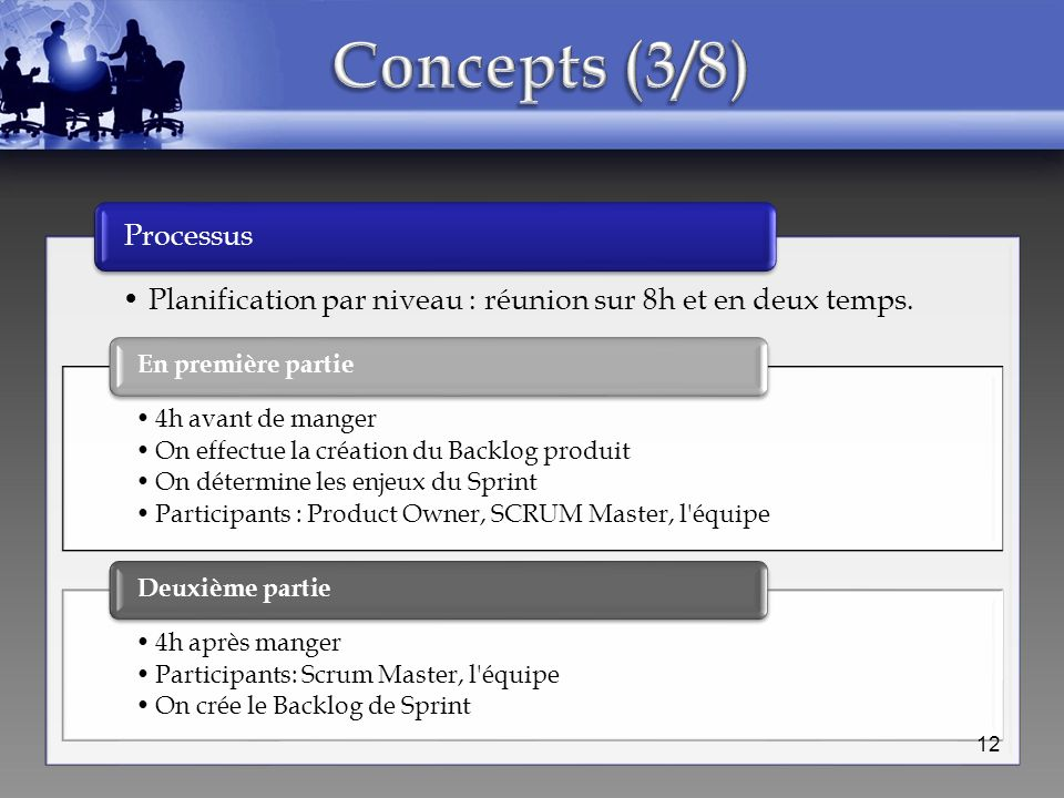 Concepts (3/8) Processus