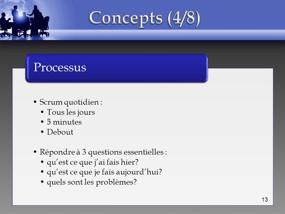 Concepts (4/8) Processus Scrum quotidien : Tous les jours 5 minutes