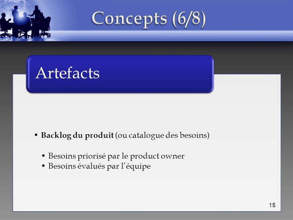 Concepts (6/8) Artefacts Backlog du produit (ou catalogue des besoins)