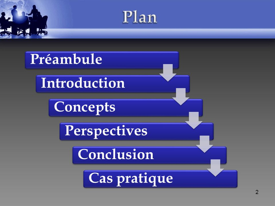 Plan Préambule Introduction Concepts Perspectives Conclusion