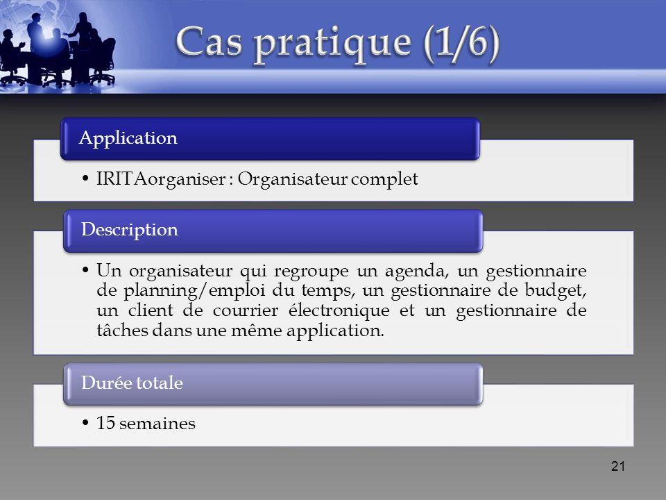 Cas pratique (1/6) Application IRITAorganiser : Organisateur complet