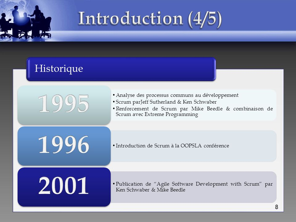 1995 1996 2001 Introduction (4/5) Historique