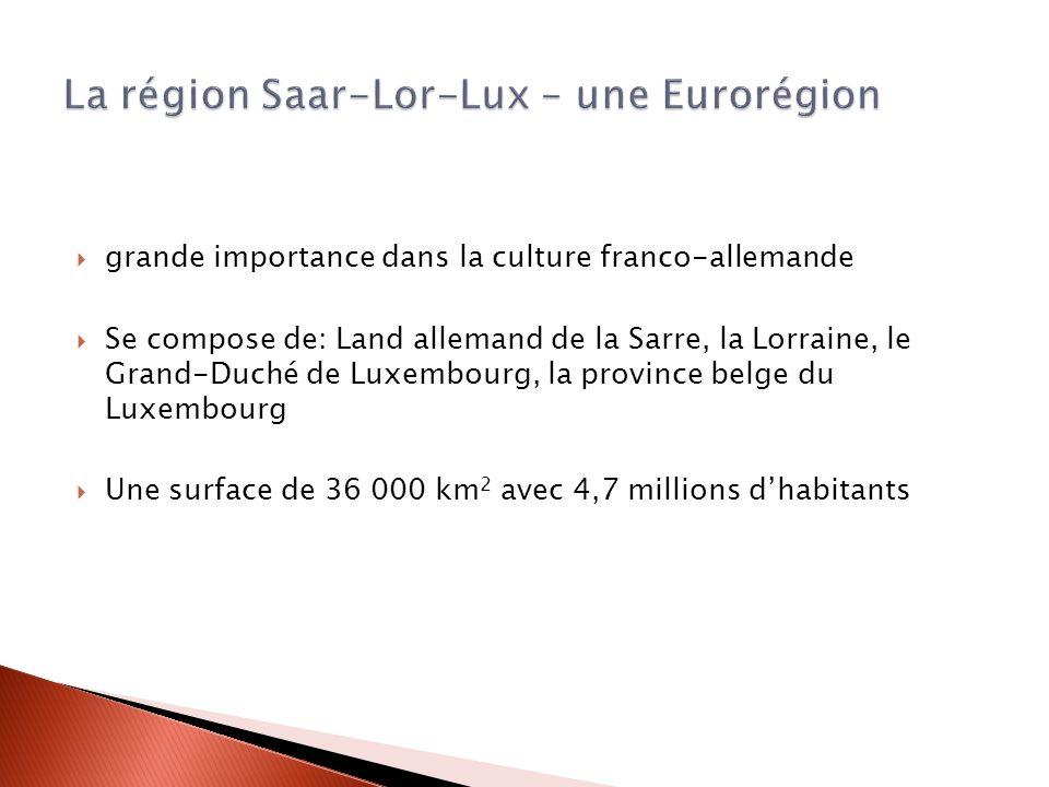 La région Saar-Lor-Lux – une Eurorégion