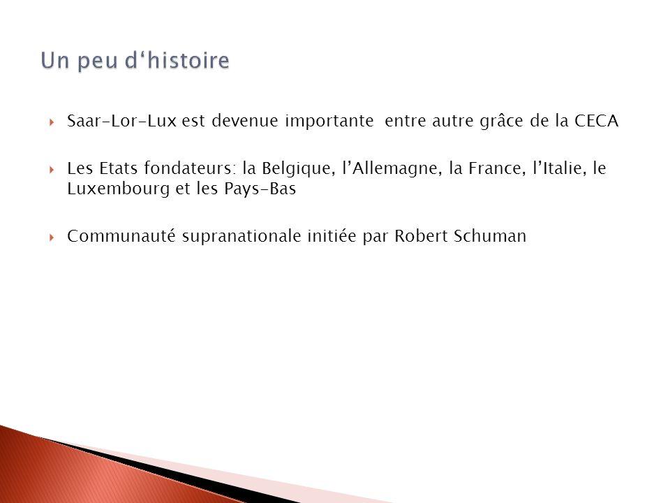 Un peu d'histoire Saar-Lor-Lux est devenue importante entre autre grâce de la CECA.