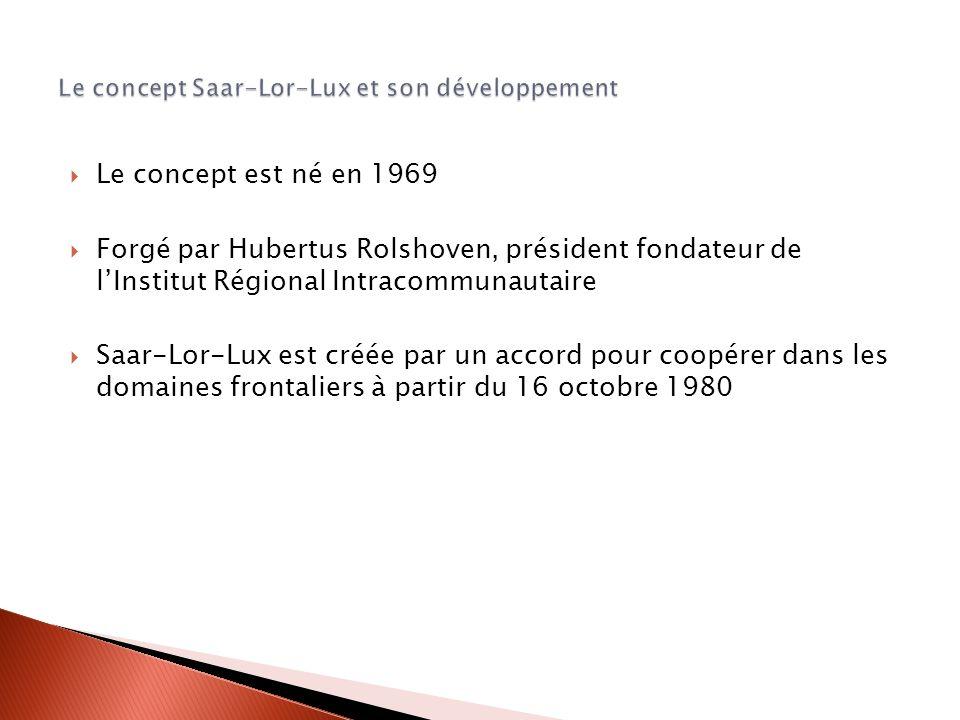 Le concept Saar-Lor-Lux et son développement