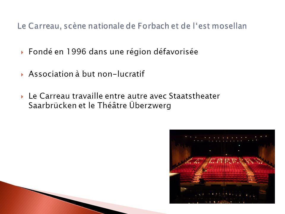 Le Carreau, scène nationale de Forbach et de l'est mosellan