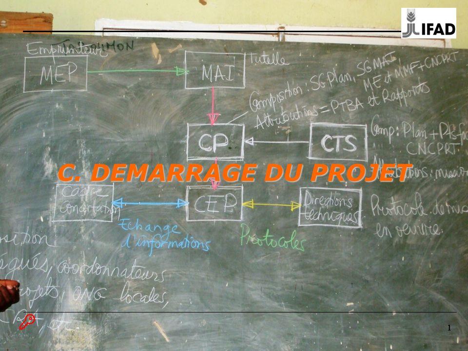 C. DEMARRAGE DU PROJET B 1 1 1